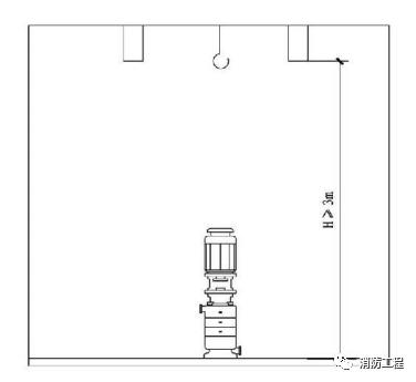 16个消防水泵房关键设计和布置要点!