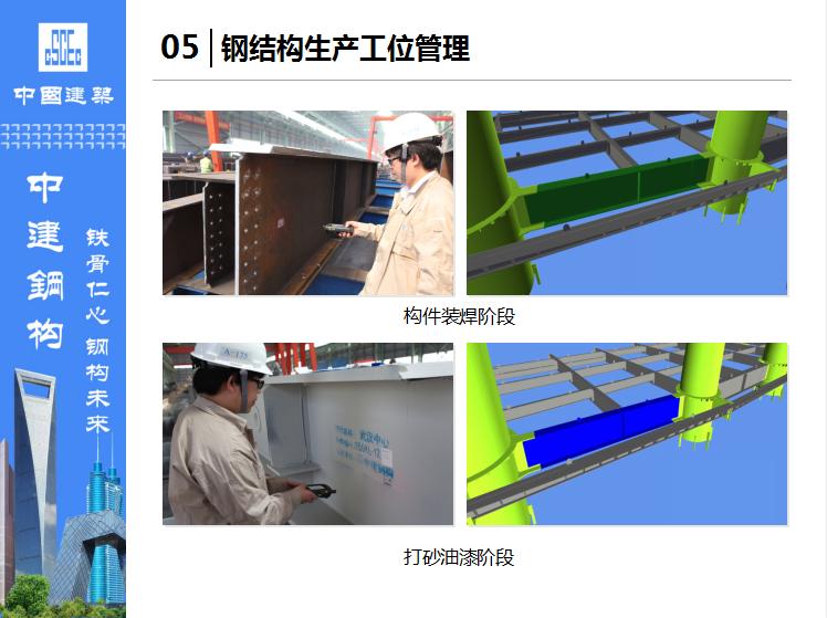 钢结构住宅技术创新及案例(附图丰富)_9