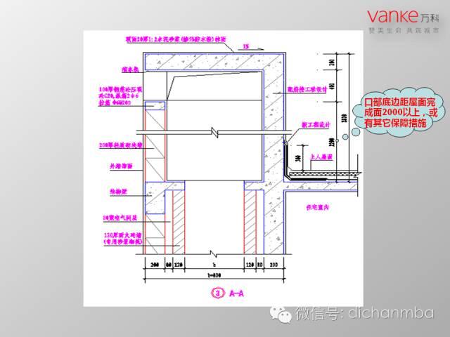 万科房地产施工图设计指导解读(含建筑、结构、地下人防等)_6