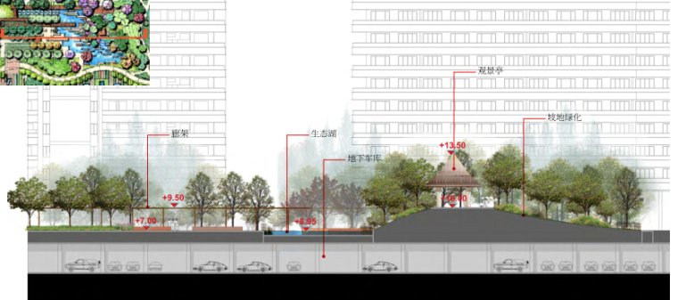 城市森林居住区景观深化设计——特色雕塑&视觉园剖面图