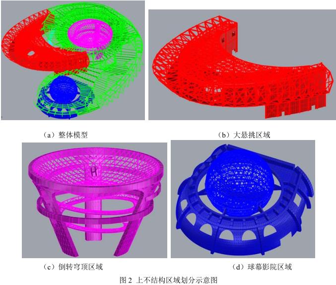上海天文馆结构设计_2