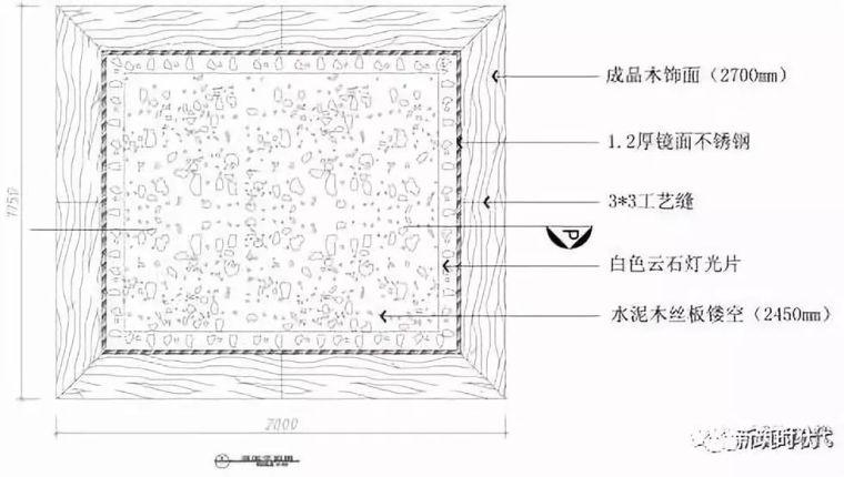 深化设计最常用的50个节点优化案例