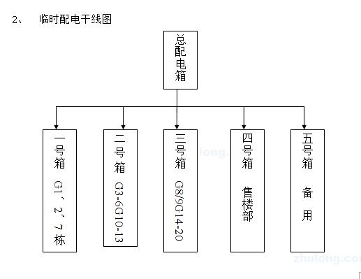 [长沙]某改造项目临时用电方案(附计算书,共20页)
