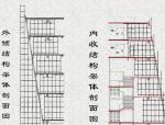 【陕西建工】咸阳市民文化中心施工策划(共86页)