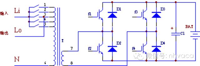 机房建设供配电系统建设_7