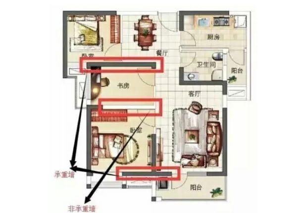 8个户型常识,买房装修必须要知道!_11