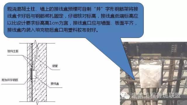 图文解读建筑工程各专业施工细部节点优秀做法_79