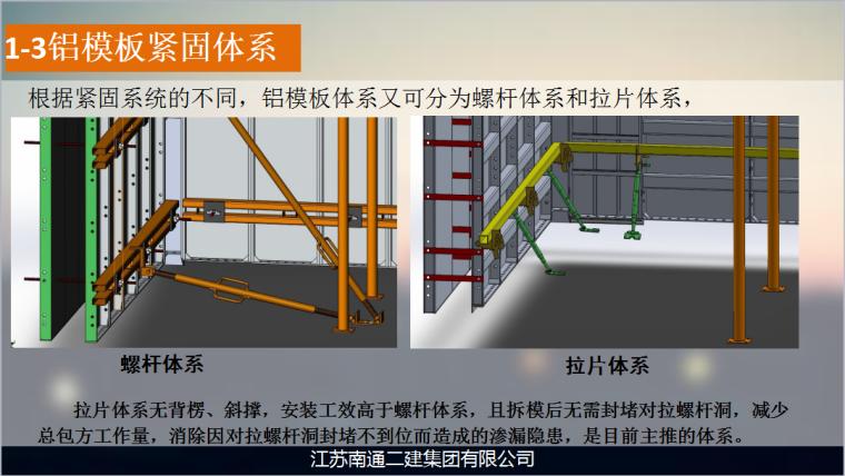铝合金模板工法交流PPT(67页,附图丰富)_2
