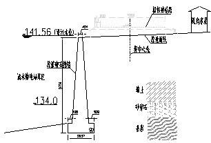 格宾技术在挡墙加固工程中的应用