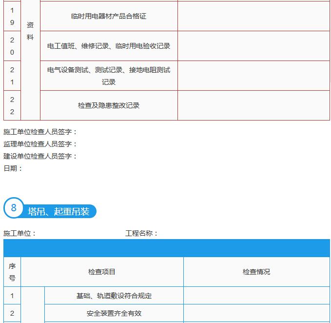 建筑施工单位节后复工10个安全检查表_12