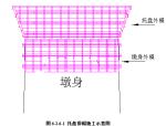铁路桥梁施工组织设计
