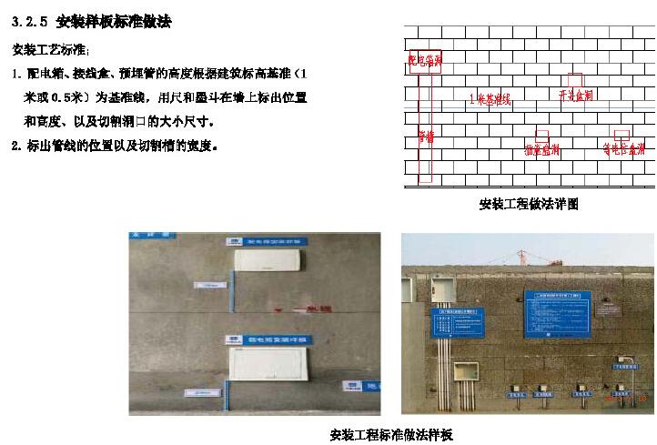 施工企业工程项目现场标准化图册(图文并茂)_1