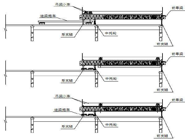 YQ40m-160T架桥机架设预制梁安装方案30页(预应力箱梁T梁)