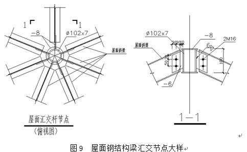 轻钢结构别墅应用实例及关键节点_6