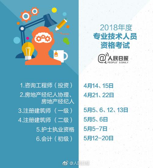 【人民日报】2018职业资格考试时间表_2