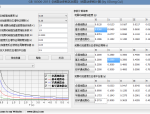 GB18306_2015地震动参数计算