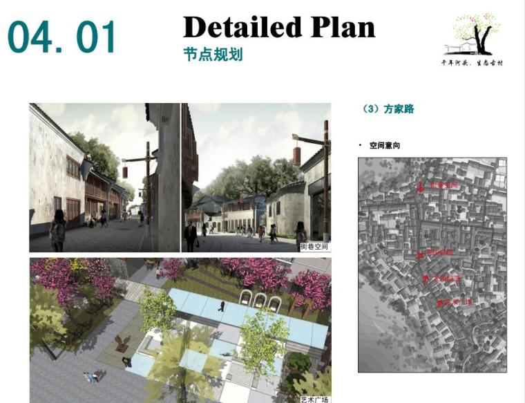 [浙江]某镇方家河头村建设规划方案文本设计_8
