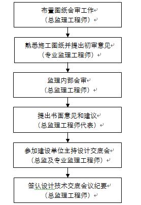 水利工程质量控制Word版(共42页)_2