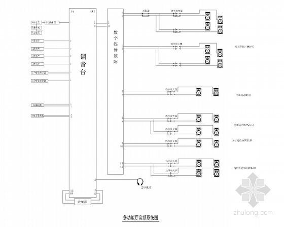 [安徽]文化馆图书馆会议系统工程图纸(2015年完成)
