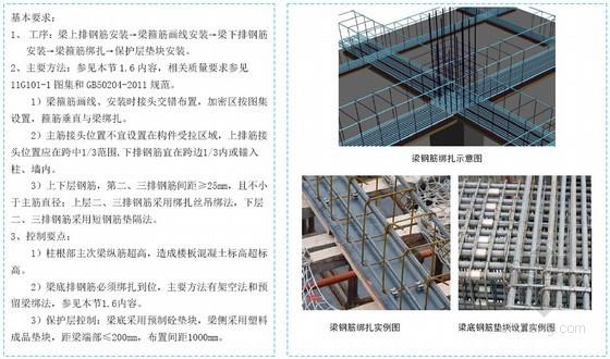 标杆建筑集团工程质量标准化图集130余页(基础 主体 钢结构 屋面)