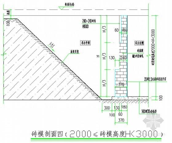 [广东]展览科研楼地基与基础工程施工方案