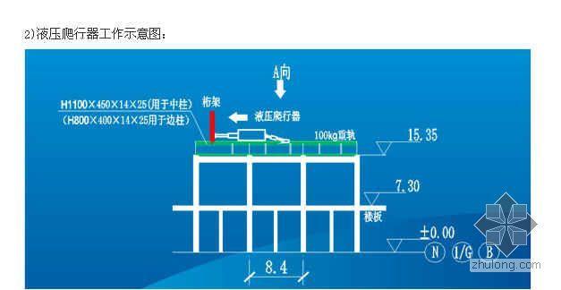 大跨度重型钢桁架液压爬行安装施工工法