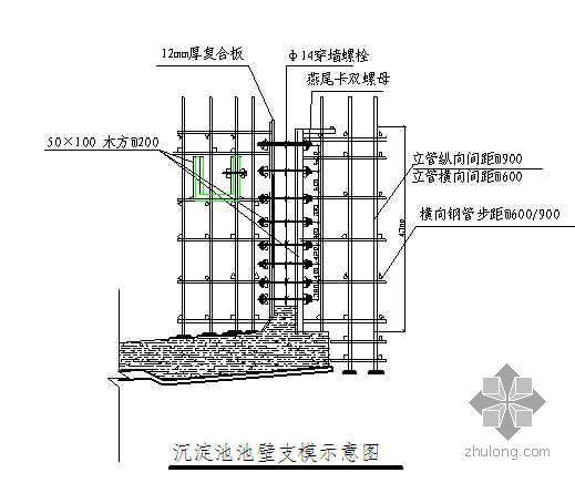 山东省某污水处理工程竹胶合模板专项施工方案