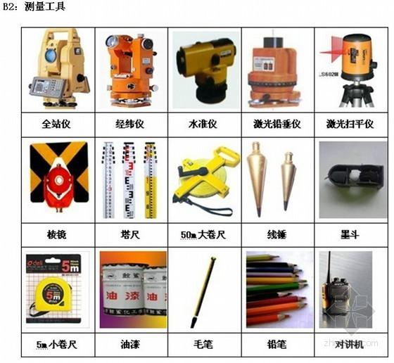 建筑工程施工标准化做法(工程测量)
