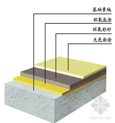 环氧树脂彩砂地坪施工工艺