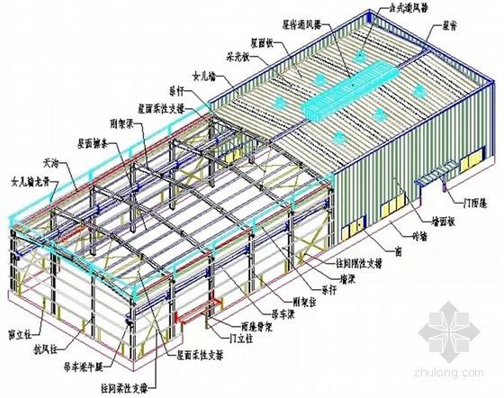 门详细做法资料下载-超详细建筑工程钢结构构件及做法图解(42页 图文并茂)