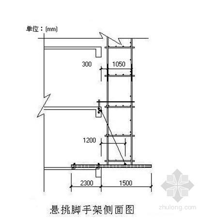 扣件式双排钢管外脚手架施工方案(附计算书)