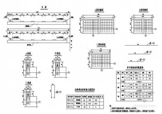 预应力钢筋混凝土T梁挡块构造及配筋节点详图设计