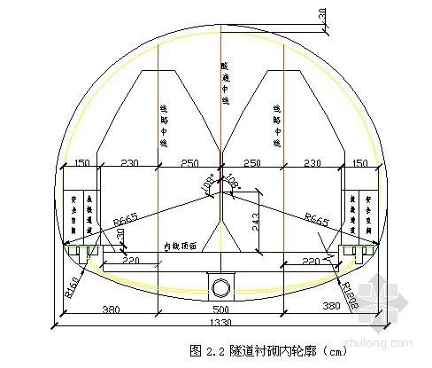 [学士]铁路工程隧道毕业论文(ANSYS分析)