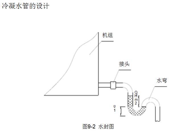 办公楼中央空调系统设计