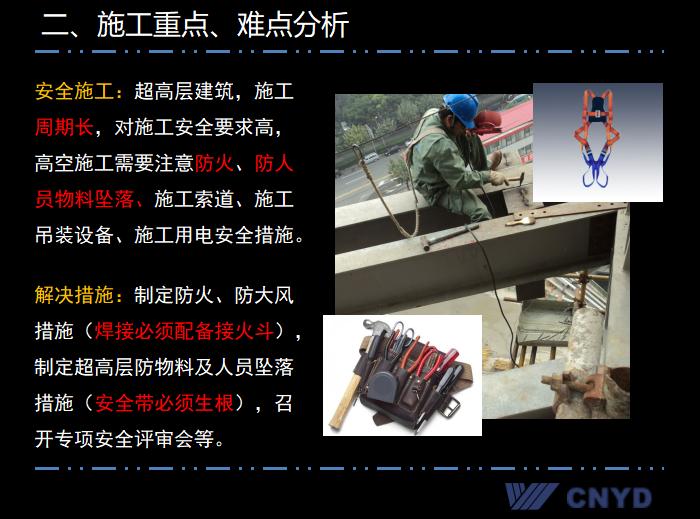 远大上海中心幕墙施工方案汇报(共152页)_5