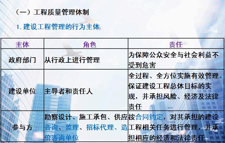 建设工程质量管理制度和责任体系(试题)