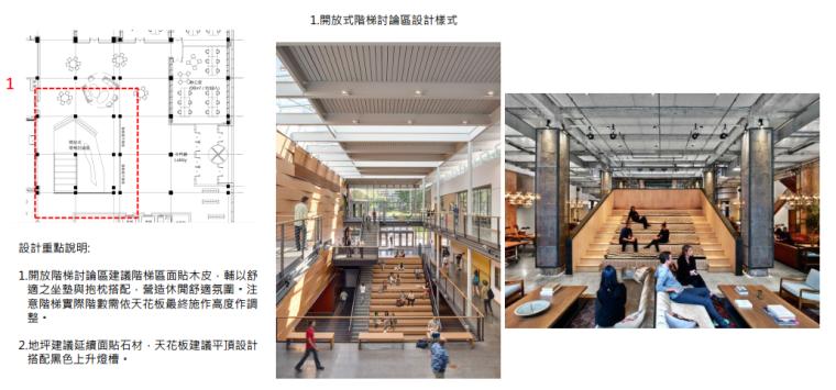 [山东]联合办公空间设计方案_3