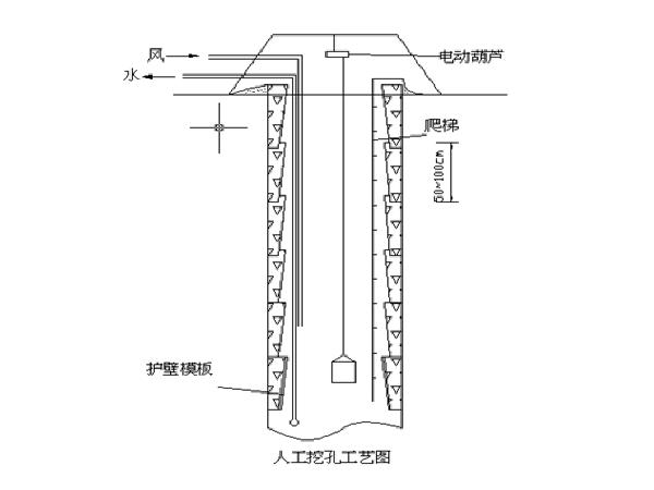 桥梁工程质量精细化管理手册