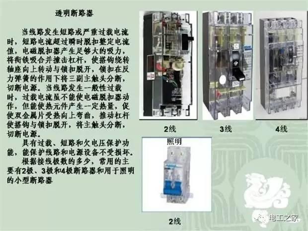 施工临时用配电箱标准做法系列全集_3
