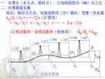 《土木工程测量学》课程讲义800页PPT(附测量教学动画35个)