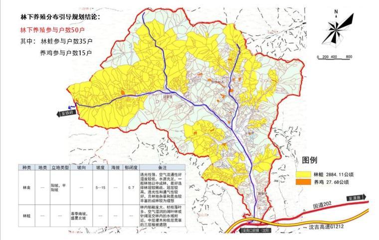 [辽宁]某县南口前镇王家堡村村庄规划景观方案设计文本