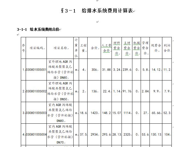 安装工程施工图预算毕业设计_2