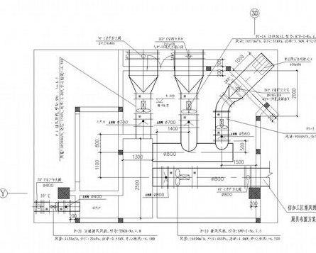 暖通专业给建筑专业反提条件常用数据_3