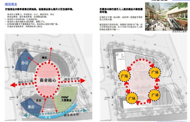 [苏州]高嘉商务广场商业办公建筑规划设计方案文本_4