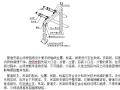 [中铁]空调水管安装技术交底