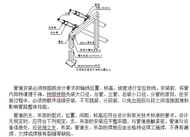 [中鐵]空調水管安裝技術交底