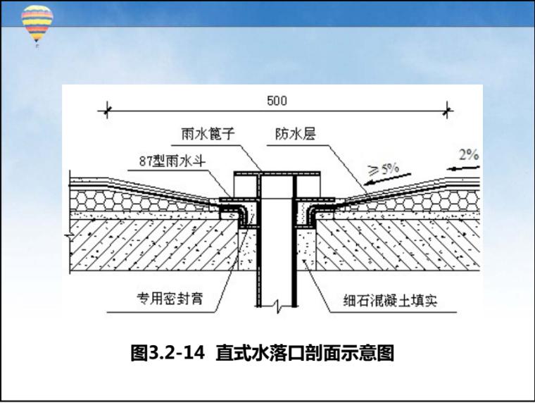 (陕西)屋面工程施工方案
