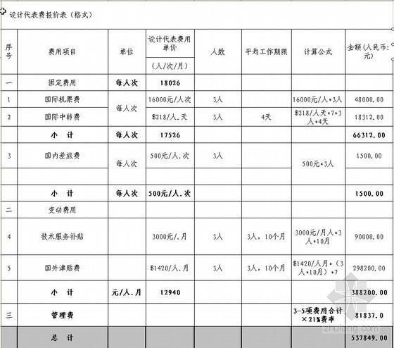 某援外体育中心维修项目投资估算实例(2010-08)