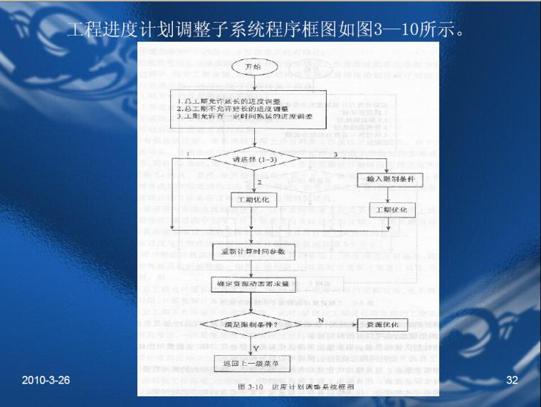测绘工程监理学讲义讲稿(308页)-工程进度计划调整子系统程序框图
