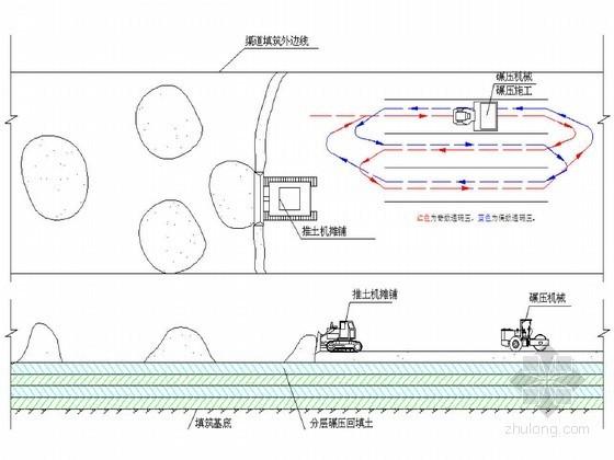 河道水环境整治工程施工组织设计